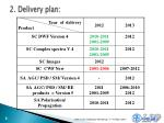 2 delivery plan