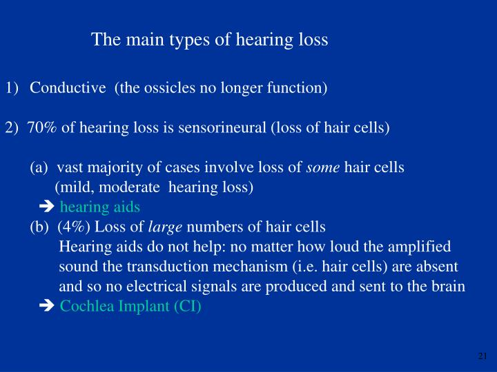 The main types of hearing loss