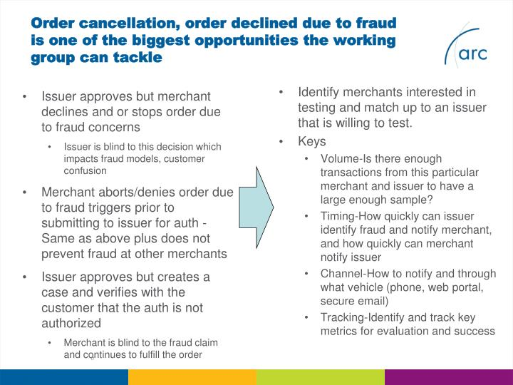 Order cancellation, order declined due to fraud is one of the biggest opportunities the working group can tackle