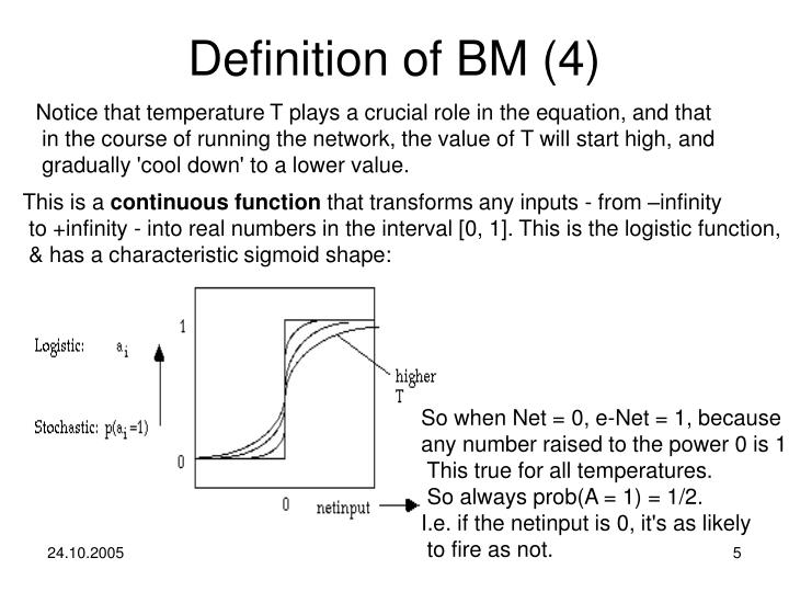 Definition of BM (4)