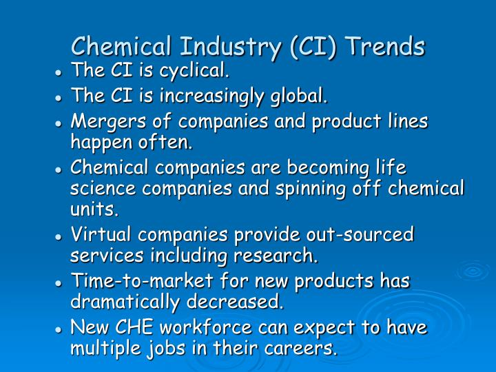 Chemical Industry (CI) Trends
