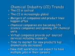 chemical industry ci trends