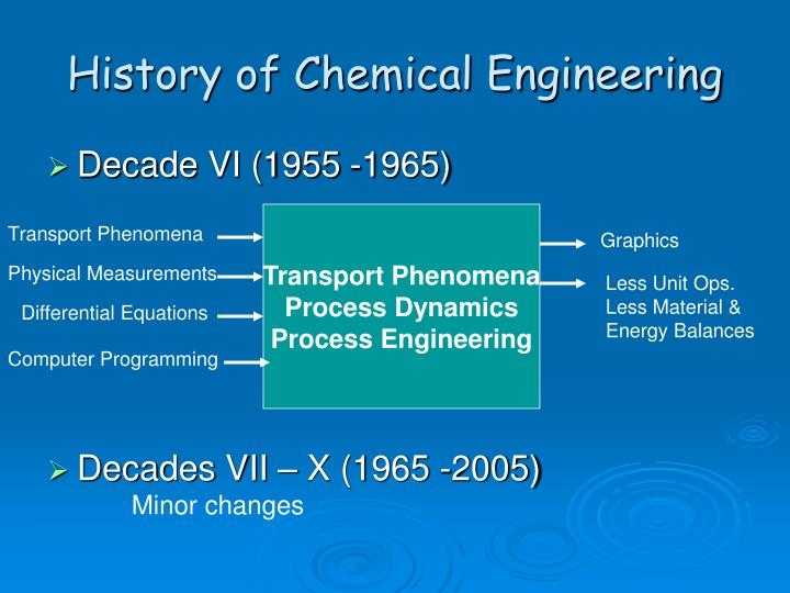 History of Chemical Engineering