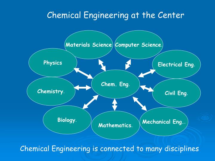 Chemical Engineering at the Center