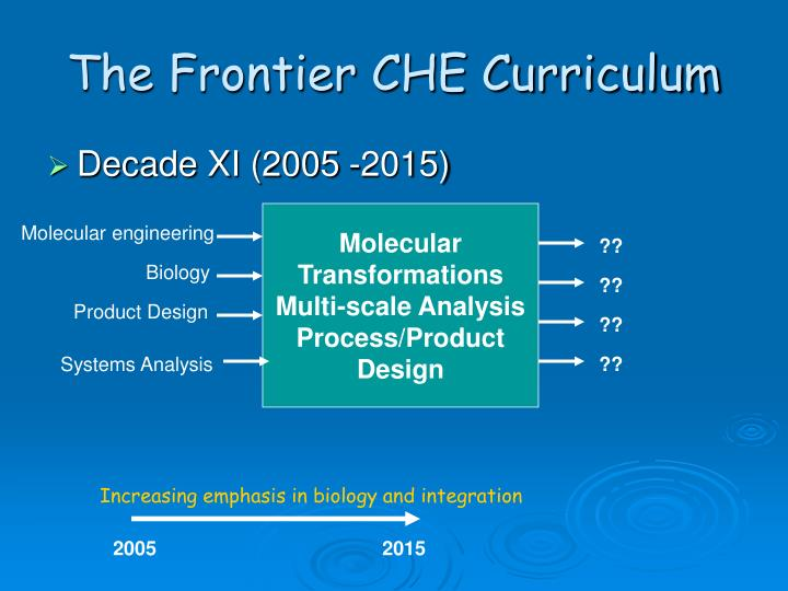 The Frontier CHE Curriculum