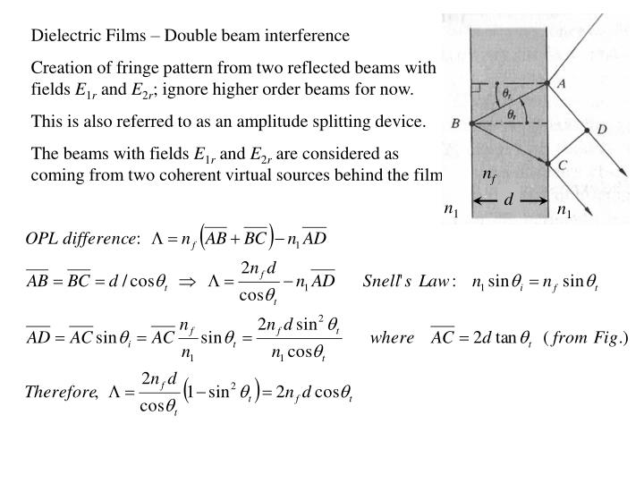 Dielectric Films – Double beam interference