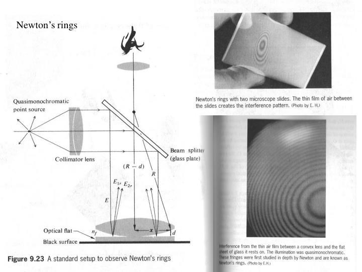 Newton's rings