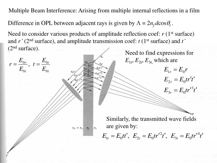 Multiple Beam Interference: Arising from multiple internal reflections in a film