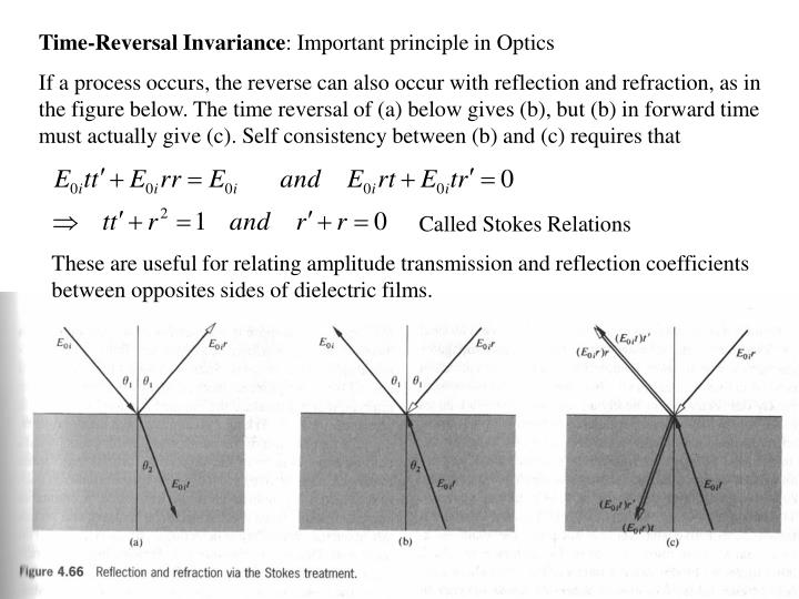 Time-Reversal Invariance