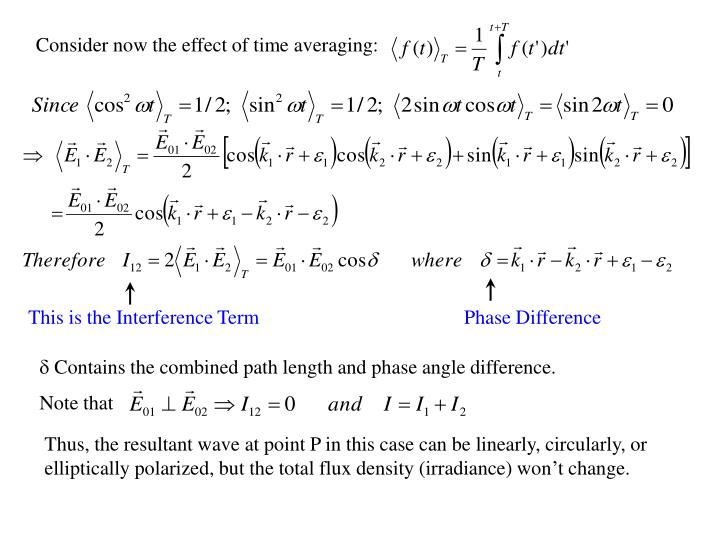 Consider now the effect of time averaging: