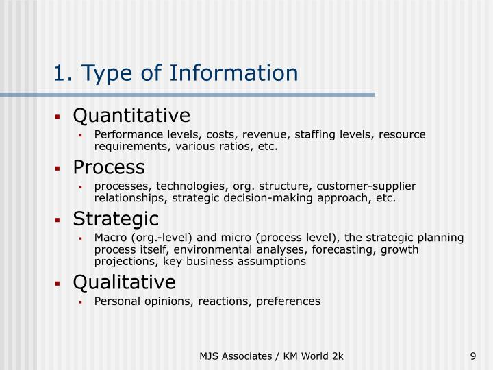 1. Type of Information