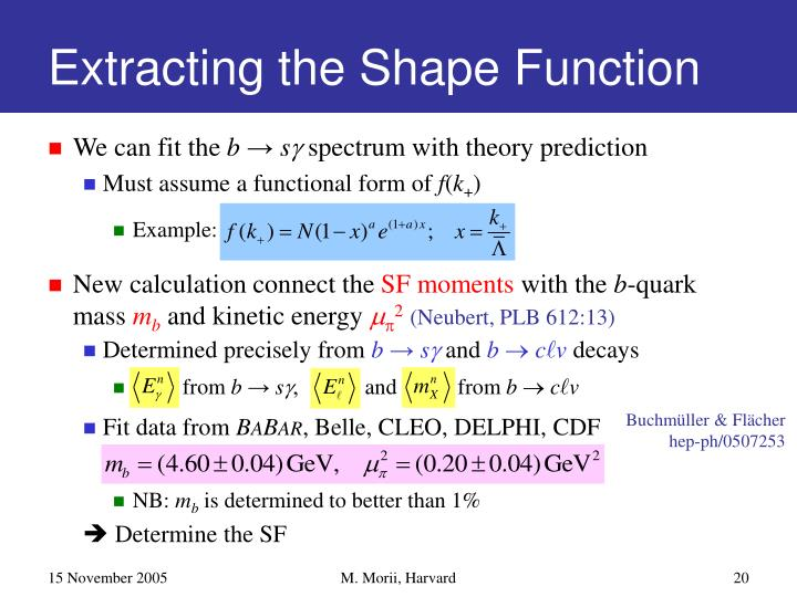 Extracting the Shape Function