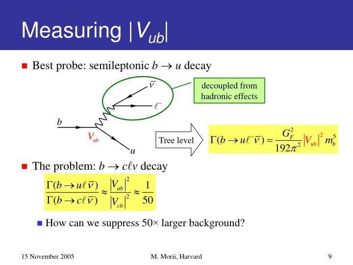 Measuring |
