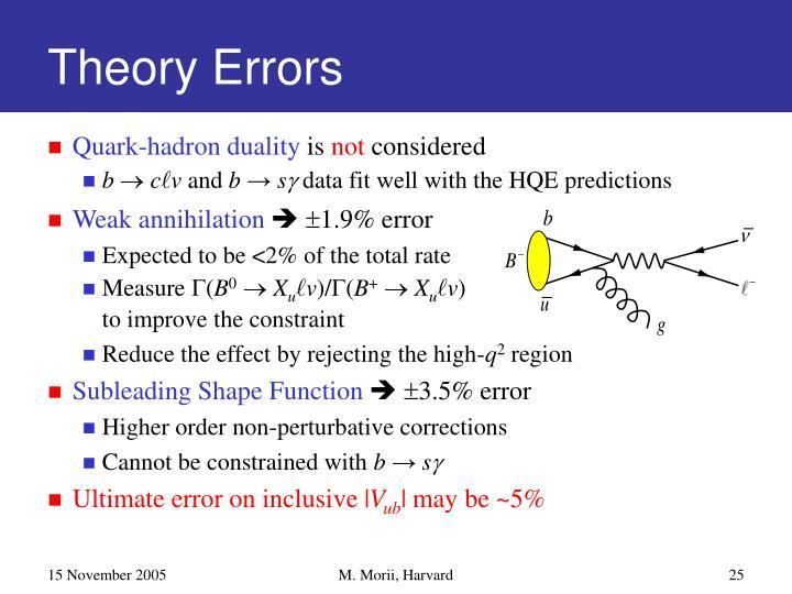 Theory Errors