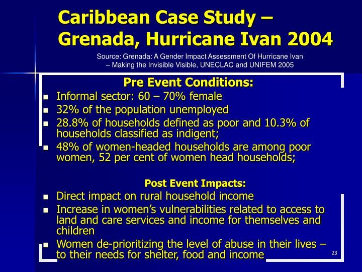 Caribbean Case Study – Grenada, Hurricane Ivan 2004