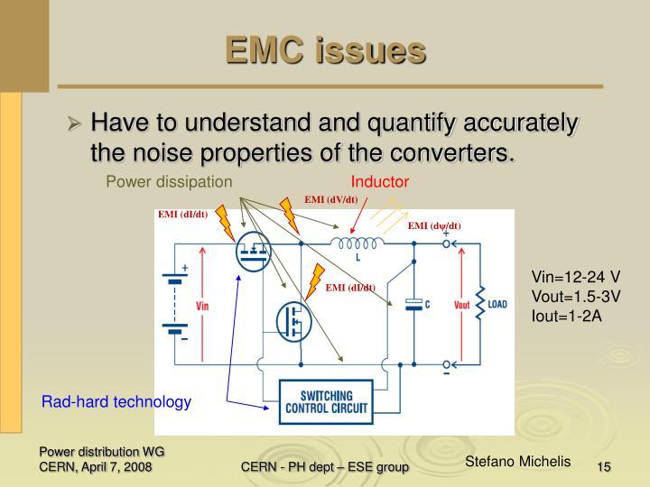 EMC issues