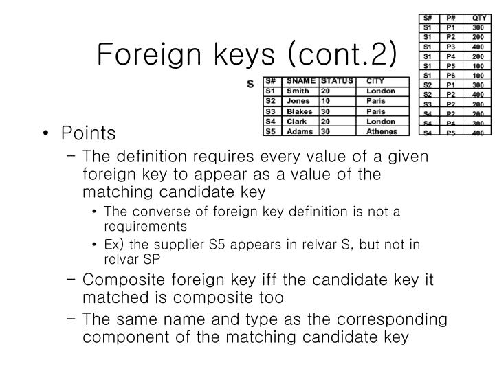 Foreign keys (cont.2)