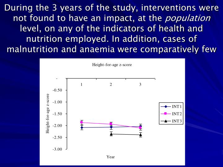 During the 3 years of the study, interventions were not found to have an impact, at the