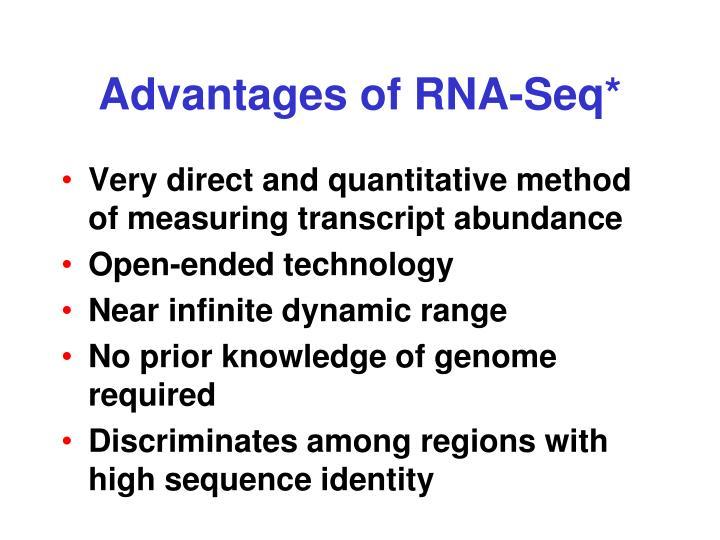 Advantages of RNA-Seq*