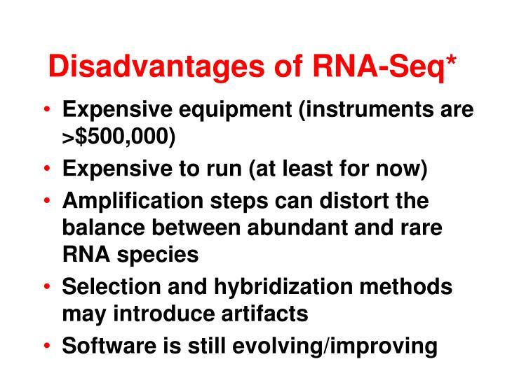 Disadvantages of RNA-Seq*
