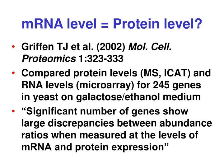 mRNA level = Protein level?