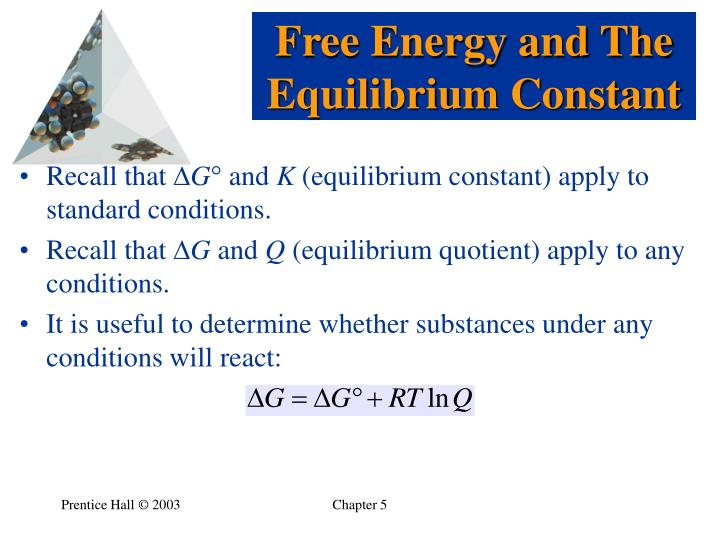 Free Energy and The Equilibrium Constant