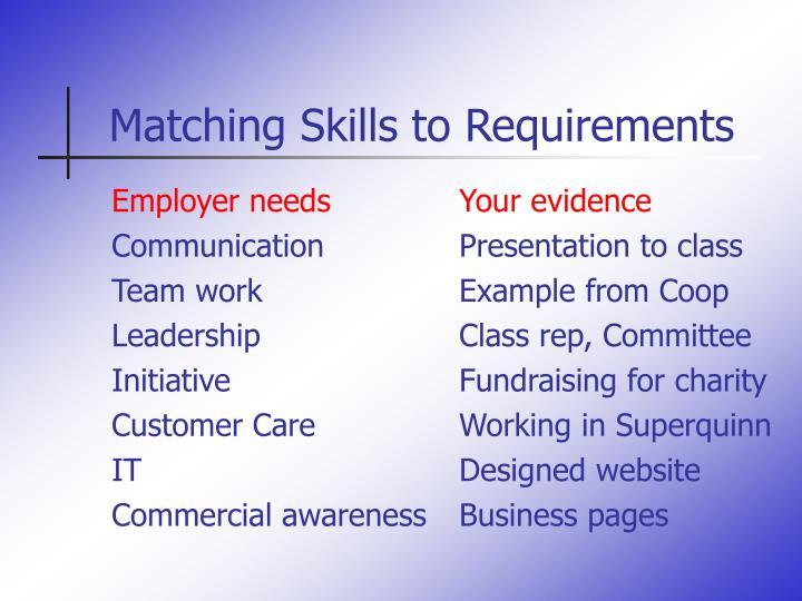 Employer needs