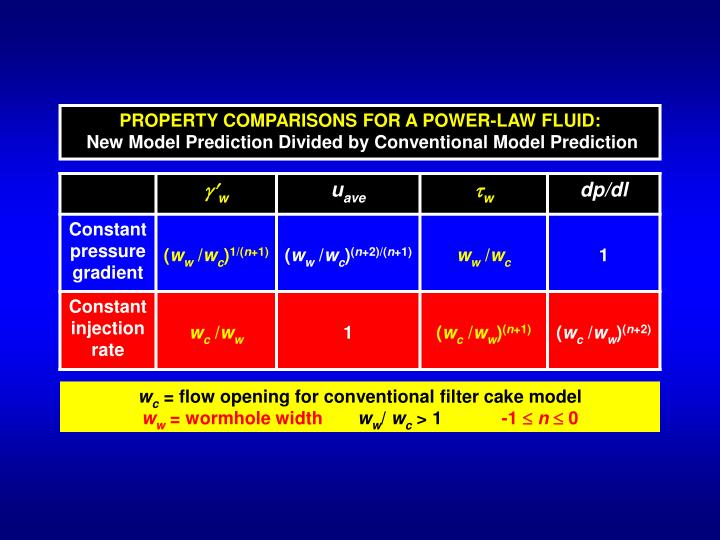 PROPERTY COMPARISONS FOR A POWER-LAW FLUID: