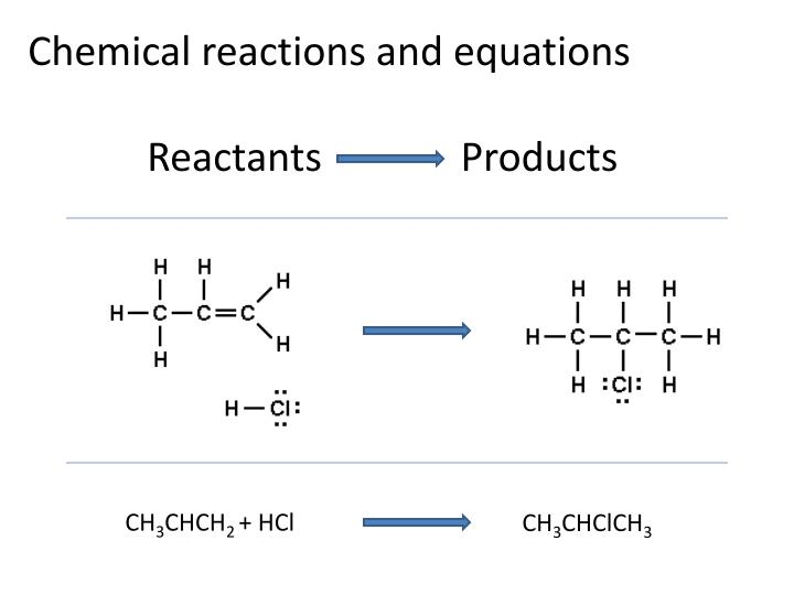 Chemical reactions and equations reactants products