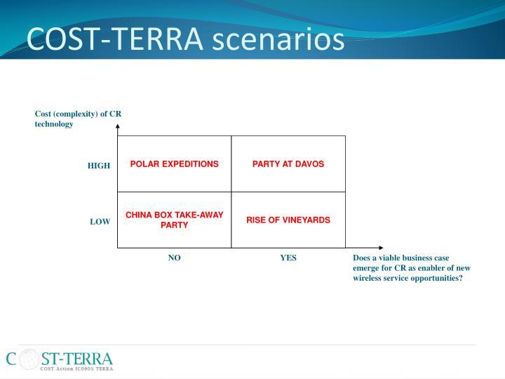 COST-TERRA scenarios
