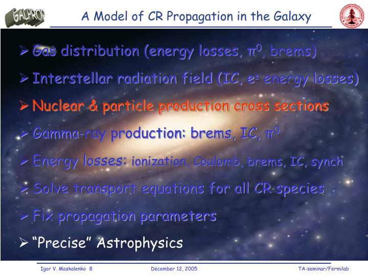 A Model of CR Propagation in the Galaxy