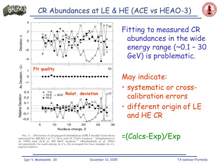 CR Abundances at LE & HE (ACE vs HEAO-3)
