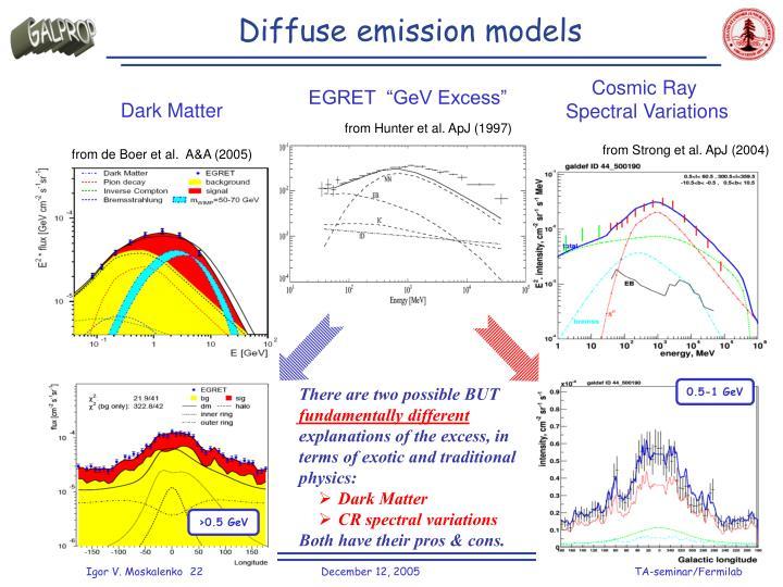 Diffuse emission models