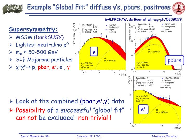 "Example ""Global Fit:"" diffuse"