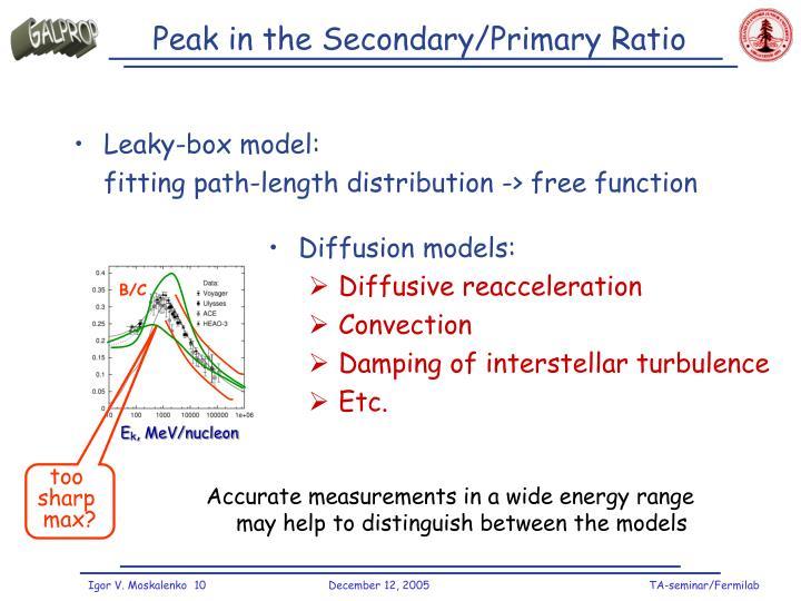 Peak in the Secondary/Primary Ratio