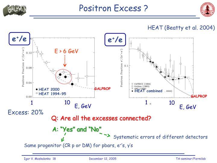 Positron Excess ?