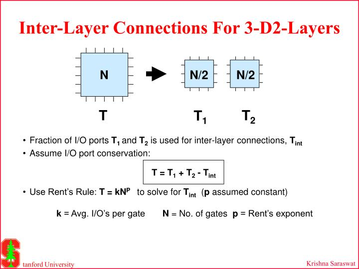 Inter-Layer Connections For 3-D2-Layers