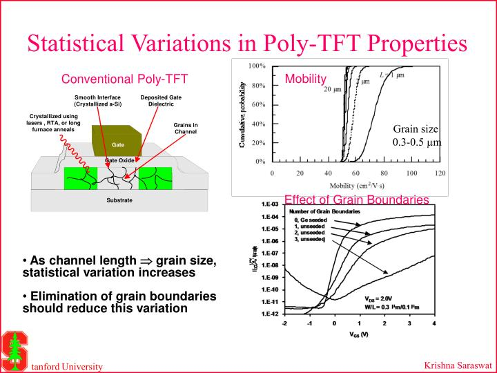 Statistical Variations in Poly-TFT Properties