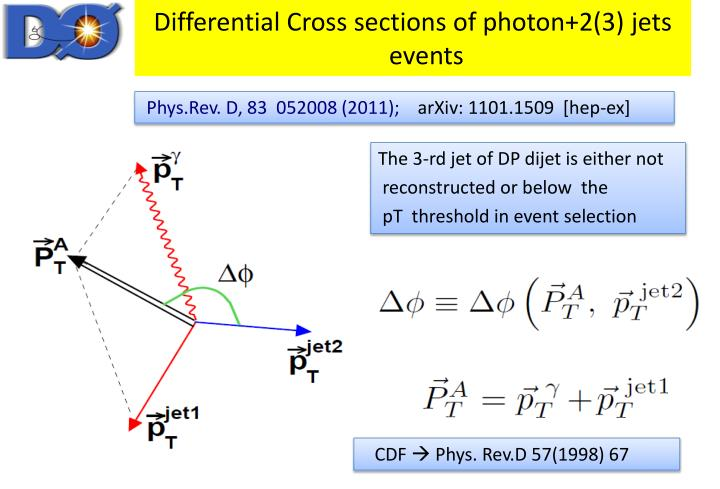 Differential Cross sections of photon+2(3) jets events