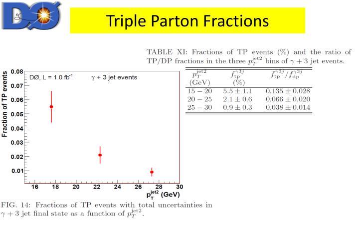 Triple Parton Fractions