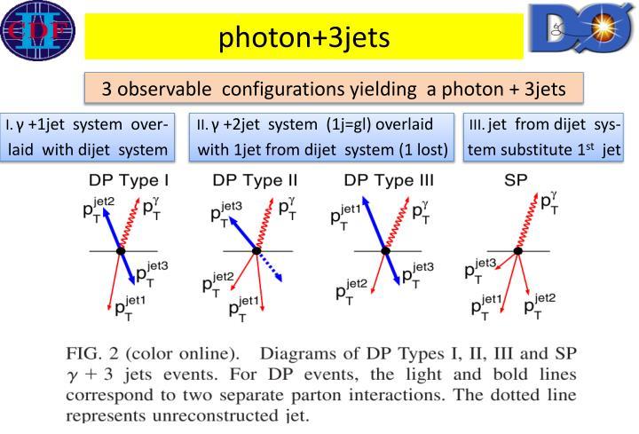 photon+3jets