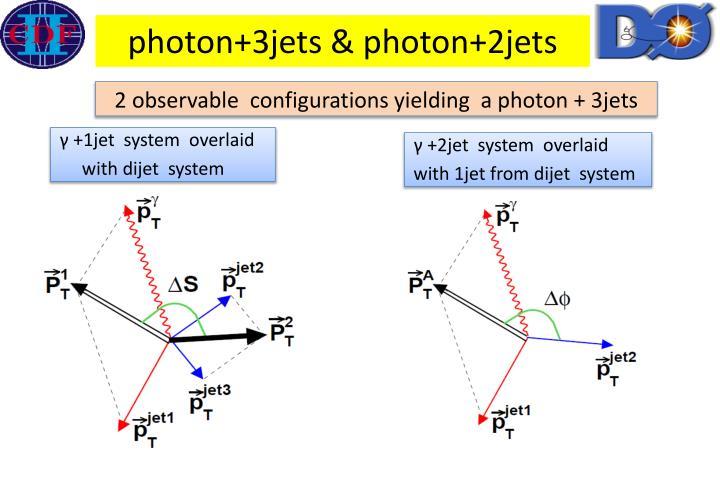 photon+3jets & photon+2jets