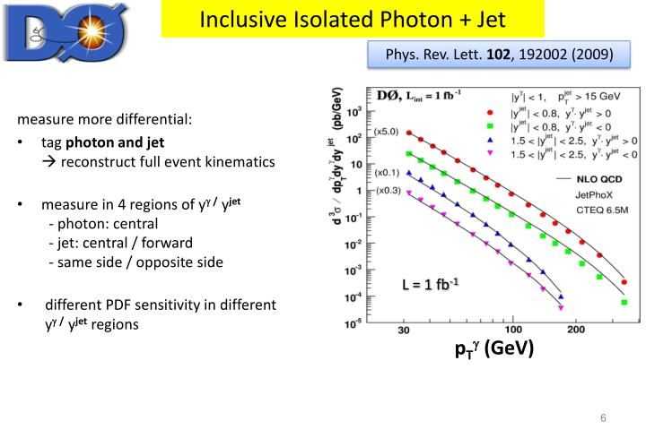 Inclusive Isolated Photon + Jet