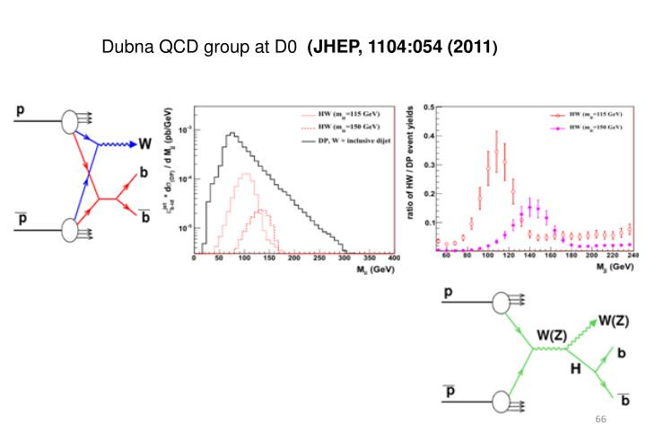 Dubna QCD group at D0