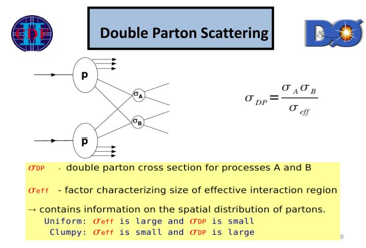 Double Parton Scattering