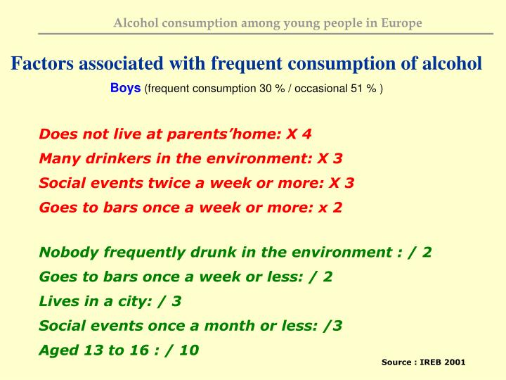Factors associated with frequent consumption of alcohol