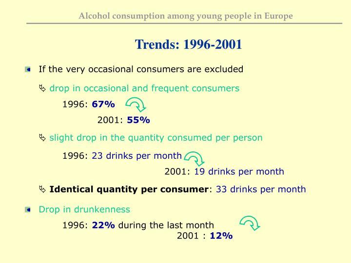 Trends: 1996-2001