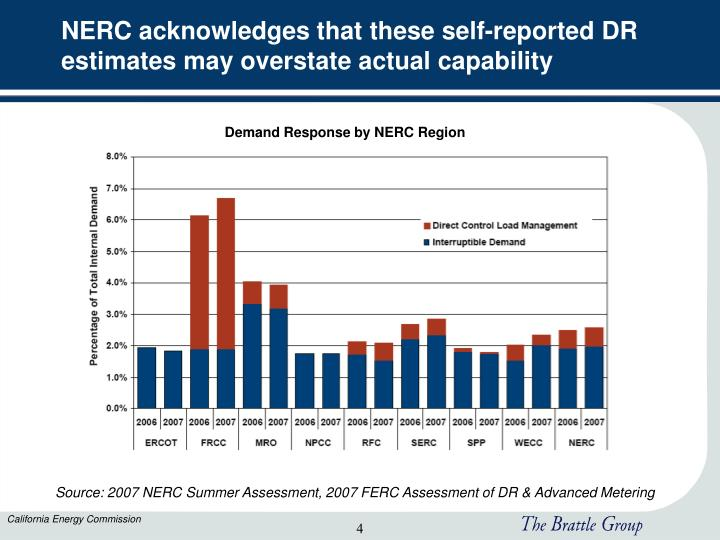 NERC acknowledges that these self-reported DR estimates may overstate actual capability