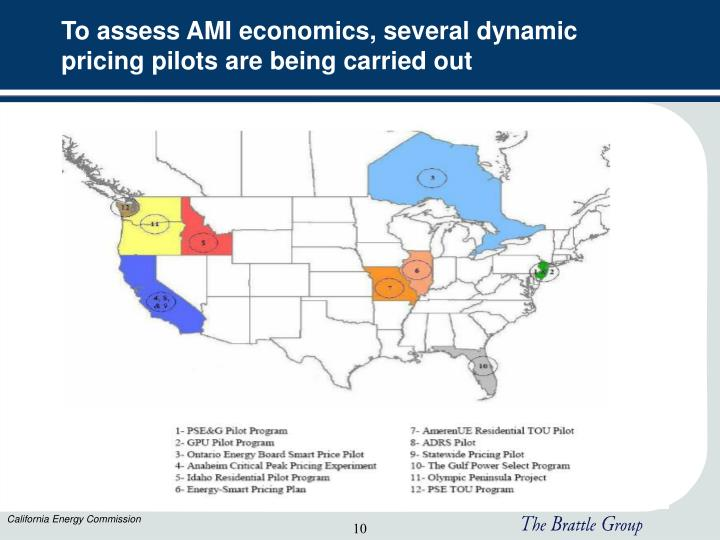 To assess AMI economics, several dynamic pricing pilots are being carried out
