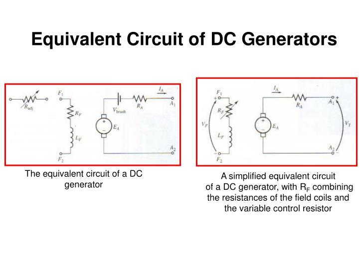 Equivalent Circuit of DC Generators